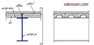 اجزای سقف عرشه فولادی1
