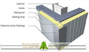 ساختمان بتن مسلح با قالب عایق ماندگار مسطح پانلی